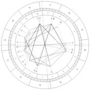 Horoskop_176x176.png