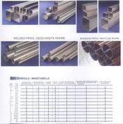Edelstahlprodukte-Material